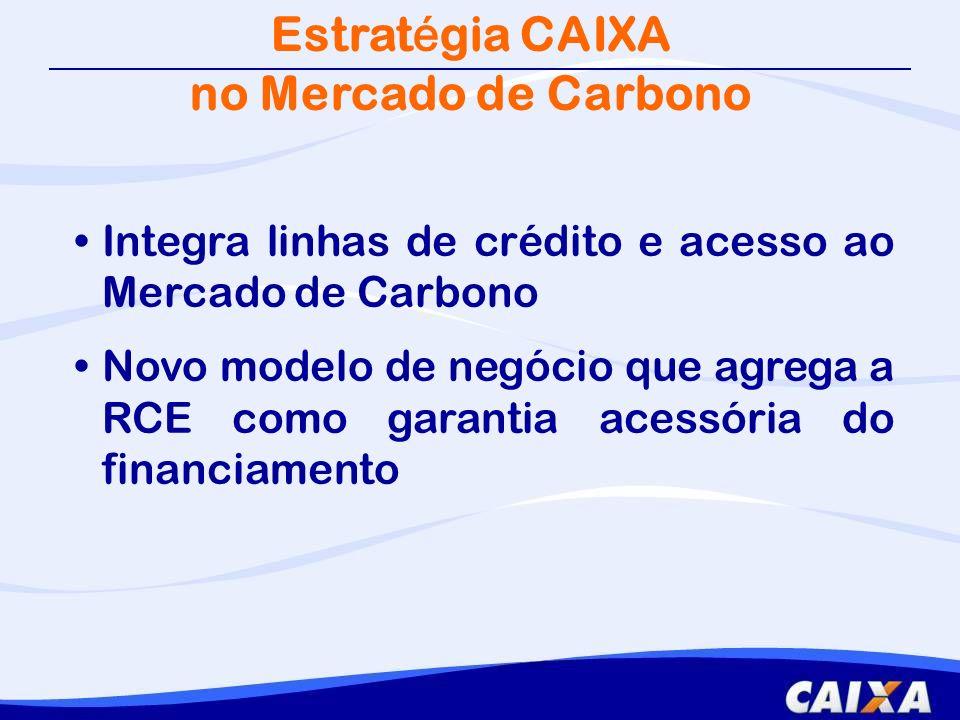 Estratégia CAIXA no Mercado de Carbono