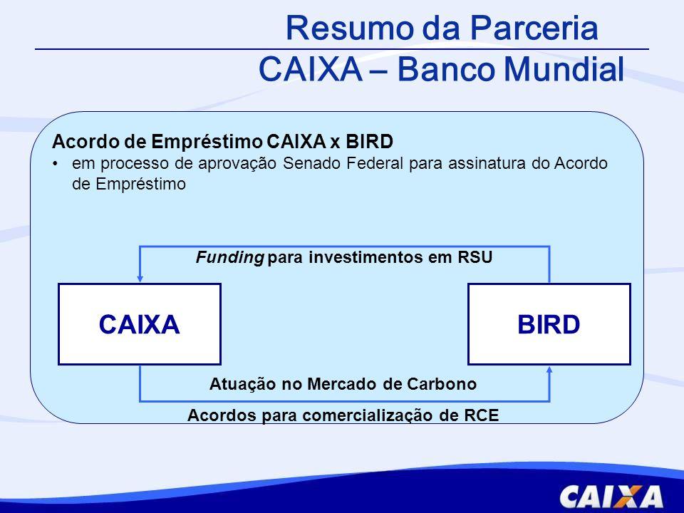 Resumo da Parceria CAIXA – Banco Mundial