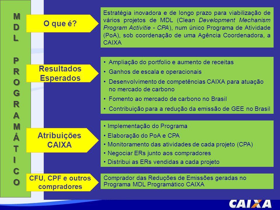CFU, CPF e outros compradores