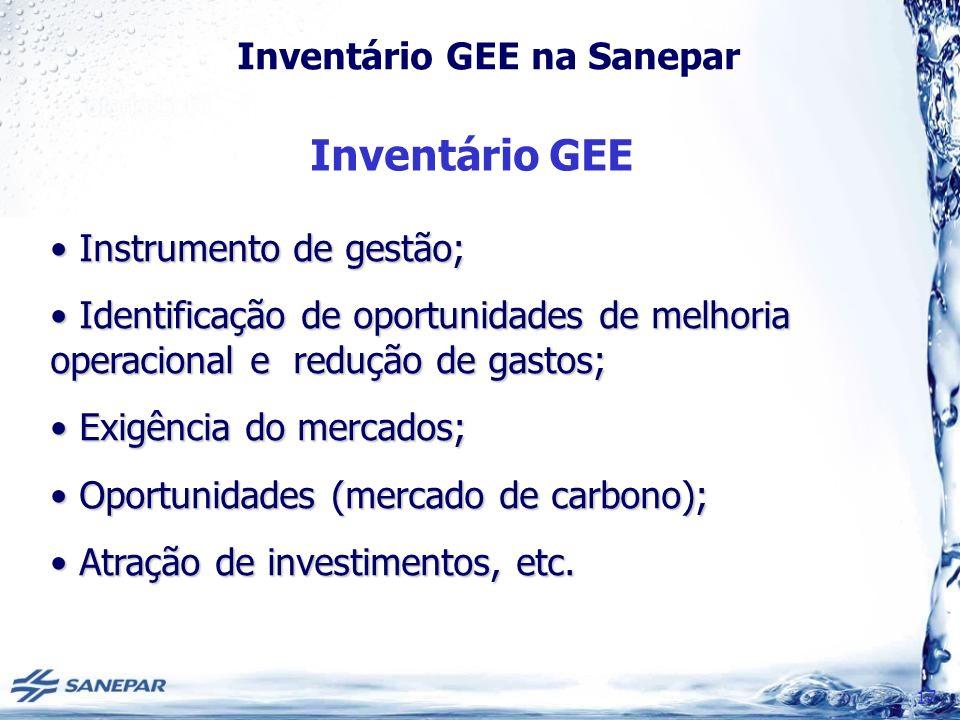 Inventário GEE Instrumento de gestão;