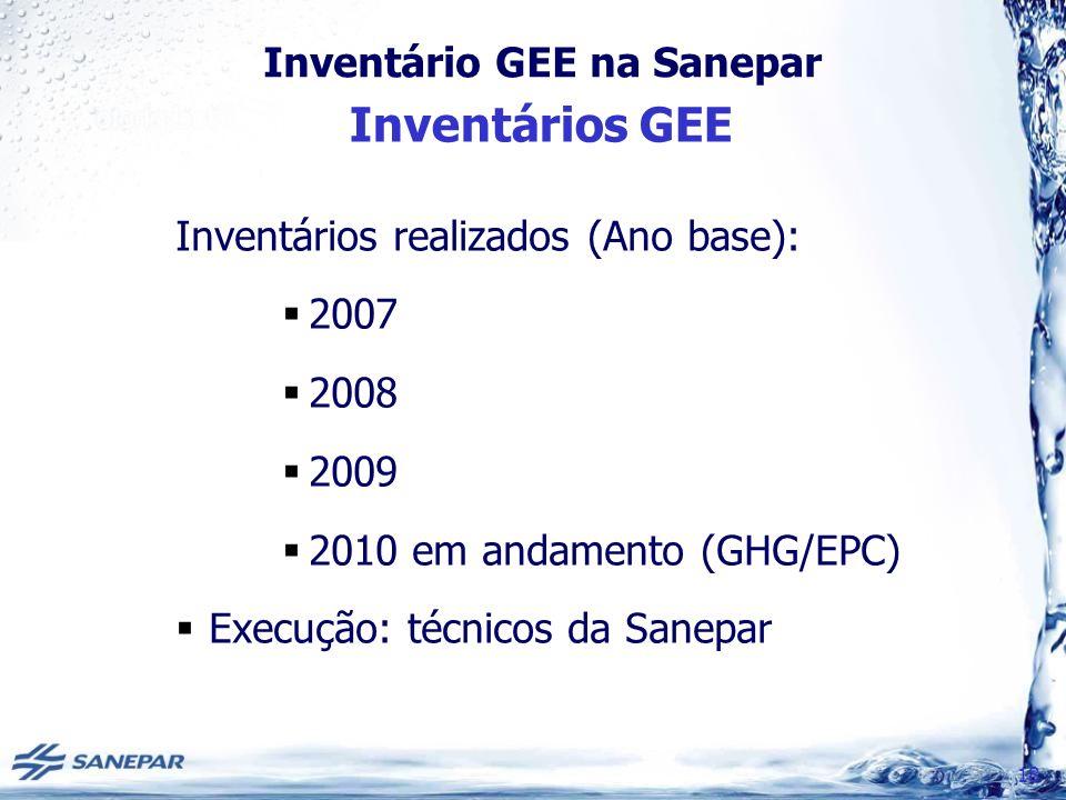 Inventários GEE Inventários realizados (Ano base): 2007 2008 2009