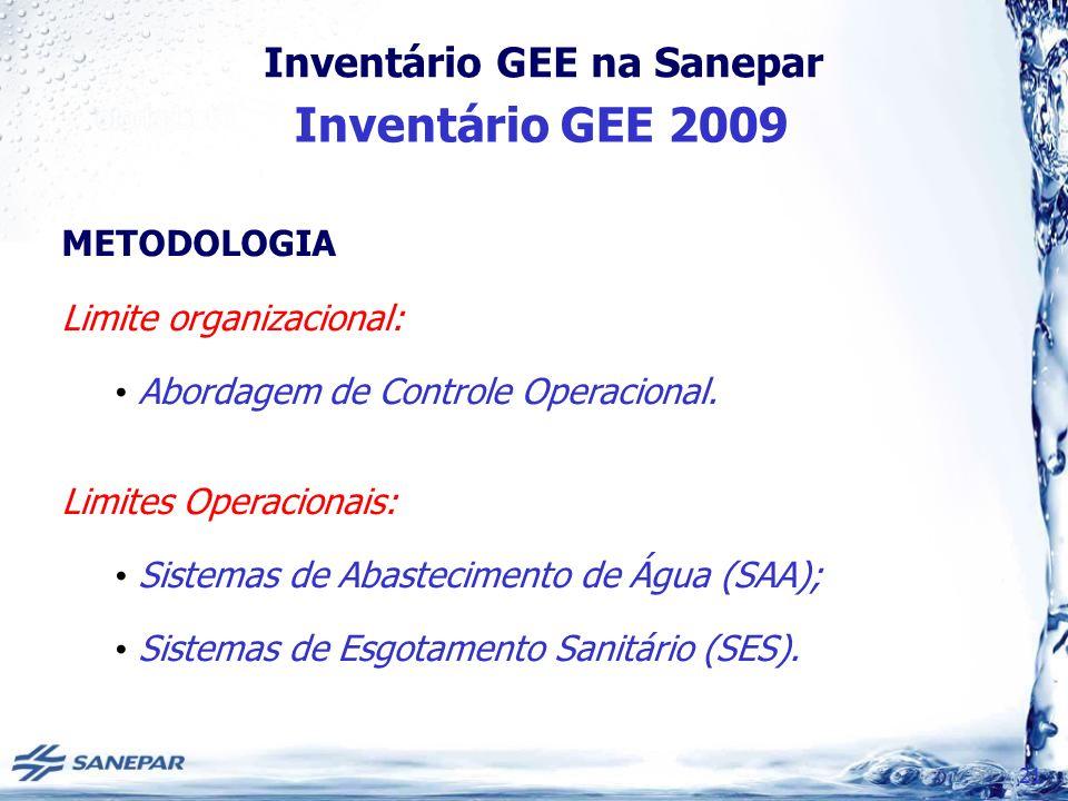 Inventário GEE 2009 METODOLOGIA Limite organizacional: