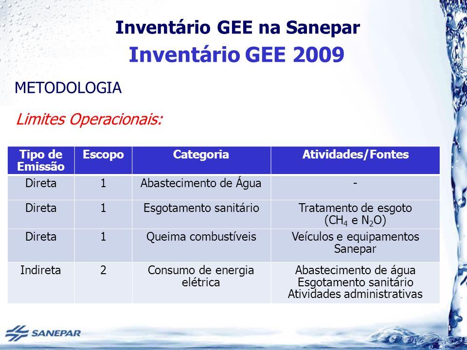 Inventário GEE 2009 METODOLOGIA Limites Operacionais: Tipo de Emissão