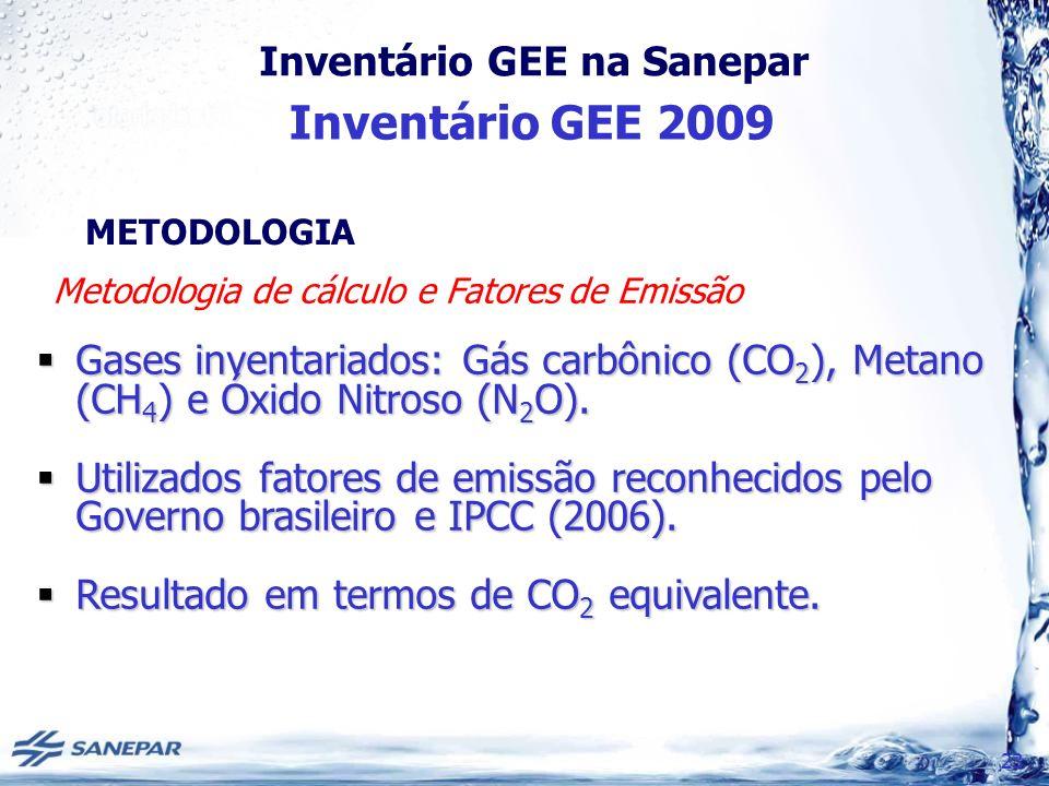 Inventário GEE 2009 METODOLOGIA. Metodologia de cálculo e Fatores de Emissão.