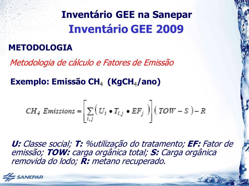 Inventário GEE 2009 METODOLOGIA