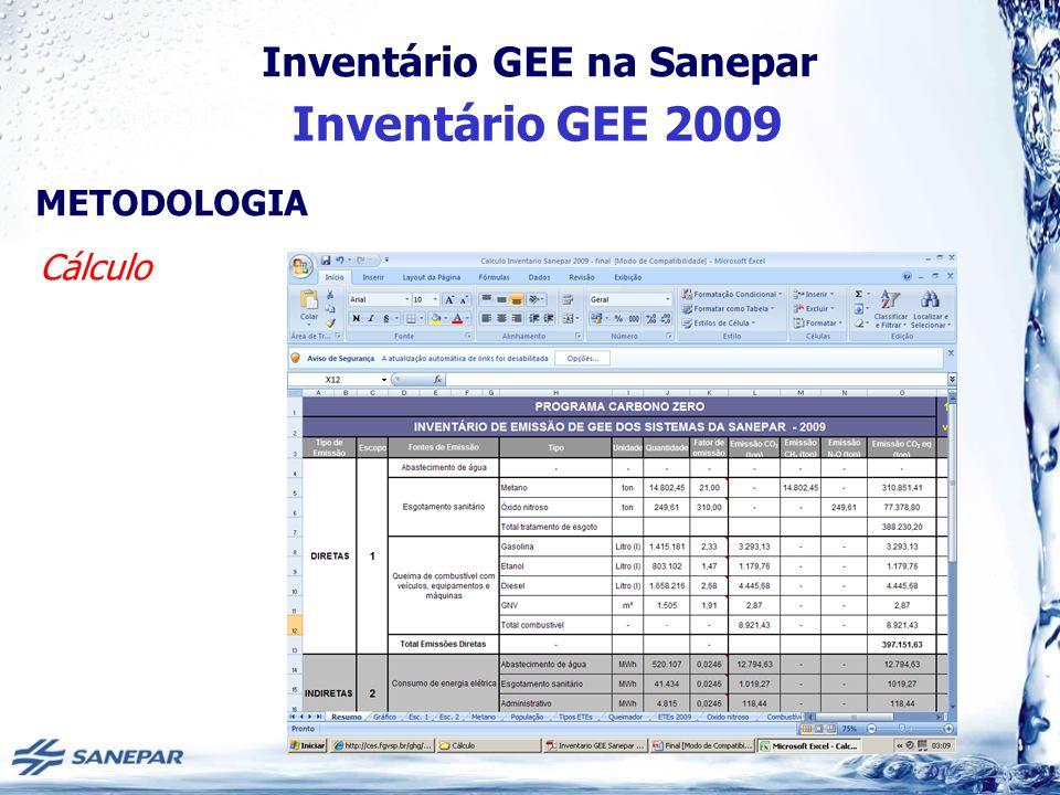 Inventário GEE 2009 METODOLOGIA Cálculo