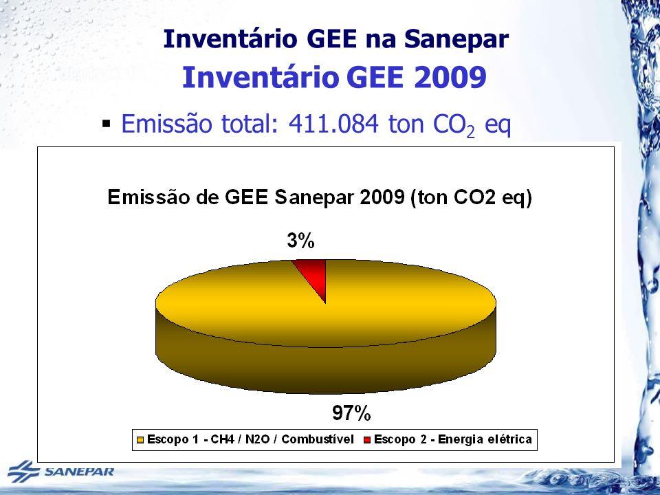 Inventário GEE 2009 Emissão total: 411.084 ton CO2 eq