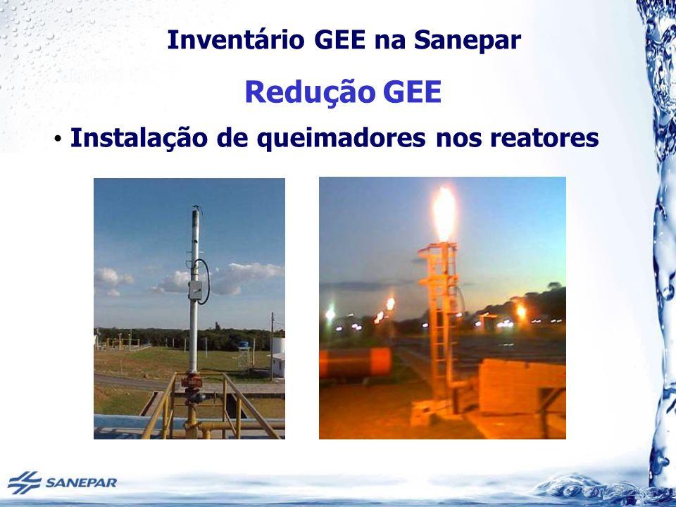 Redução GEE Instalação de queimadores nos reatores