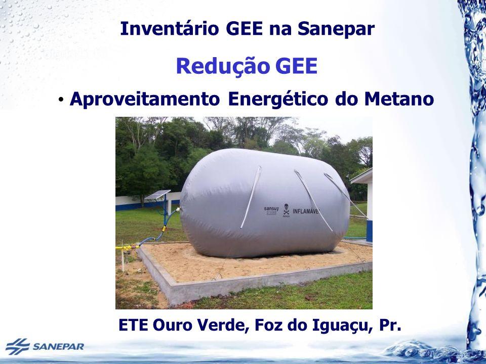 Redução GEE Aproveitamento Energético do Metano