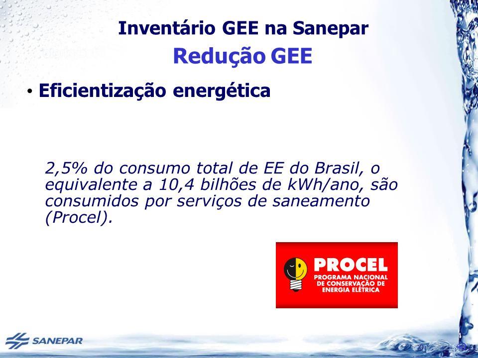 Redução GEE Eficientização energética
