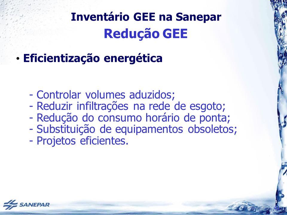 Redução GEE Eficientização energética - Controlar volumes aduzidos;