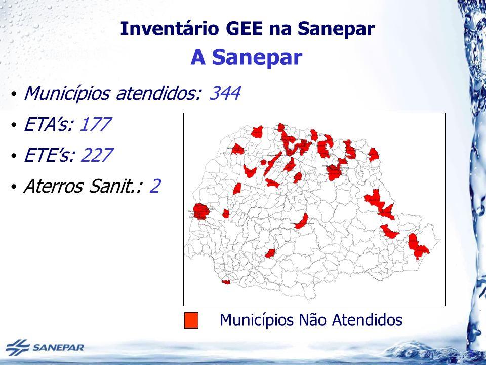 A Sanepar Municípios atendidos: 344 ETA's: 177 ETE's: 227