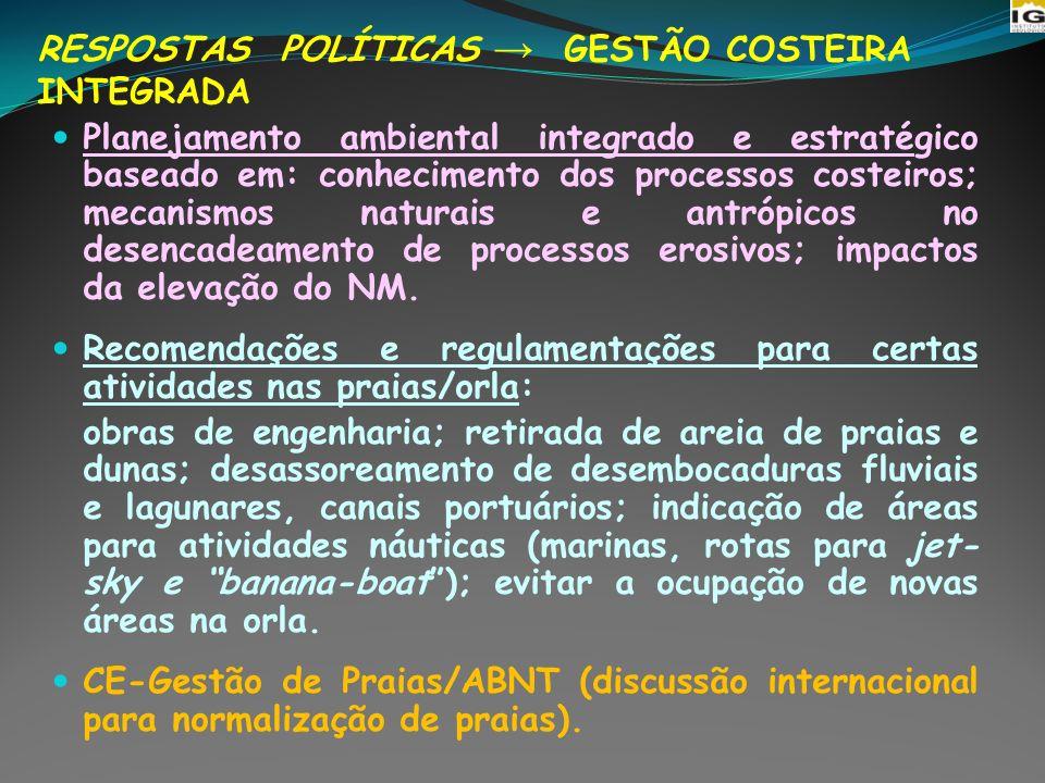 RESPOSTAS POLÍTICAS → GESTÃO COSTEIRA INTEGRADA