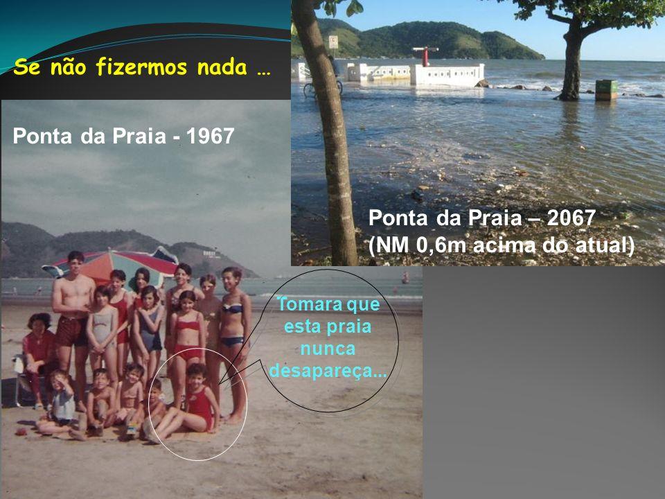 Ponta da Praia – 2067 (NM 0,6m acima do atual) Se não fizermos nada …