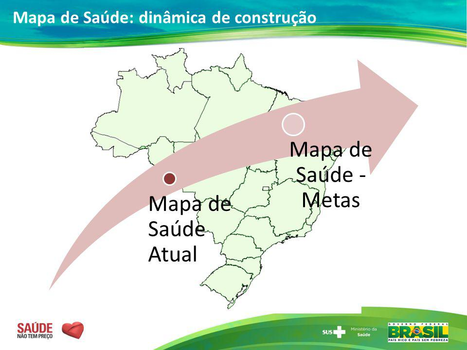 Mapa de Saúde - Metas Mapa de Saúde Atual