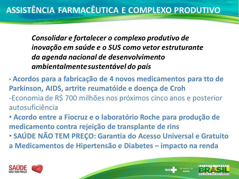 ASSISTÊNCIA FARMACÊUTICA E COMPLEXO PRODUTIVO