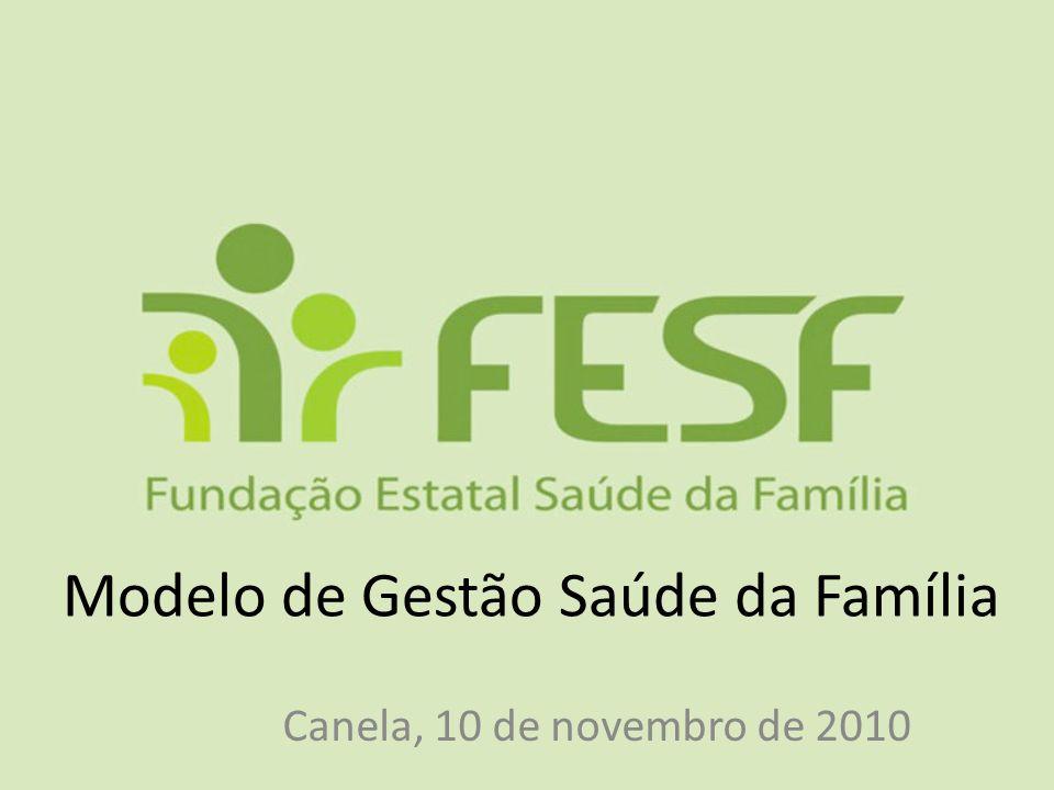 Modelo de Gestão Saúde da Família