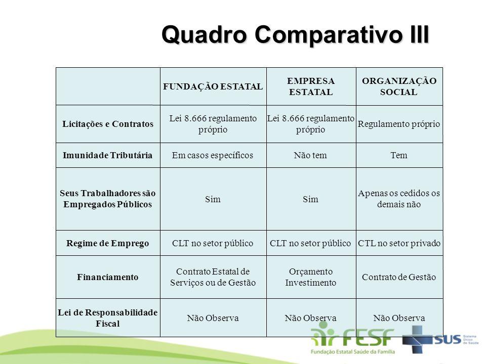 Quadro Comparativo III
