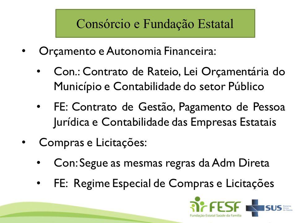 Consórcio e Fundação Estatal