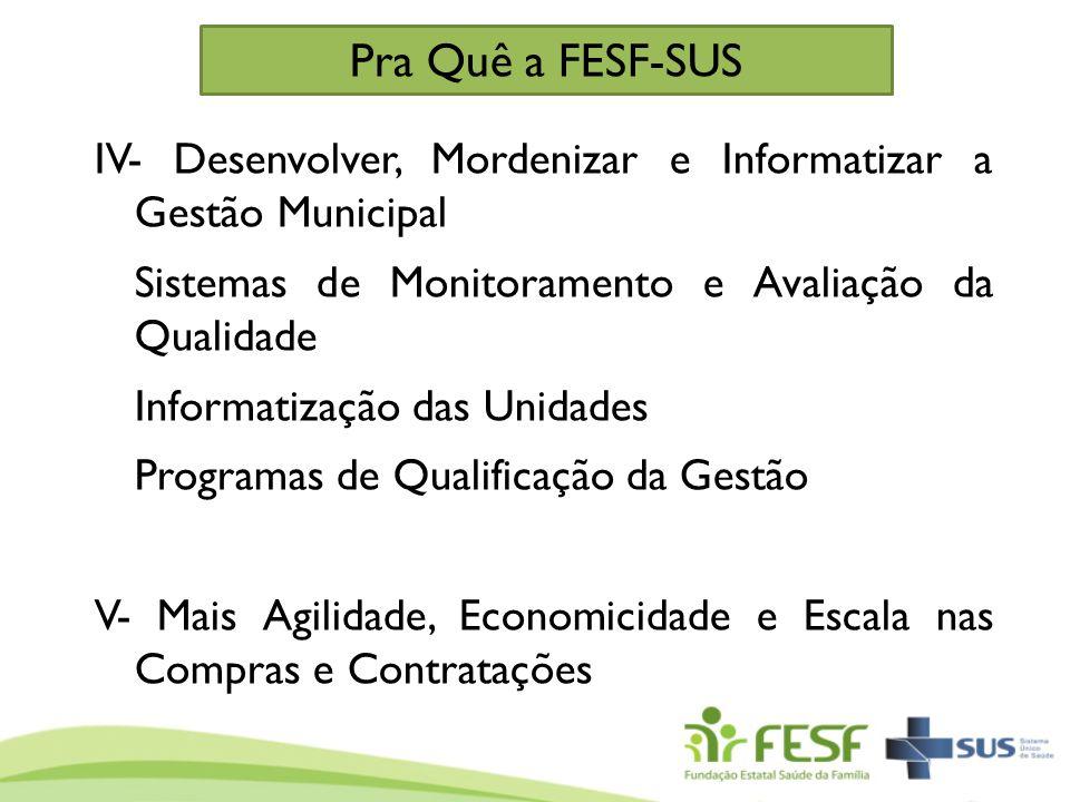 Pra Quê a FESF-SUS IV- Desenvolver, Mordenizar e Informatizar a Gestão Municipal. Sistemas de Monitoramento e Avaliação da Qualidade.