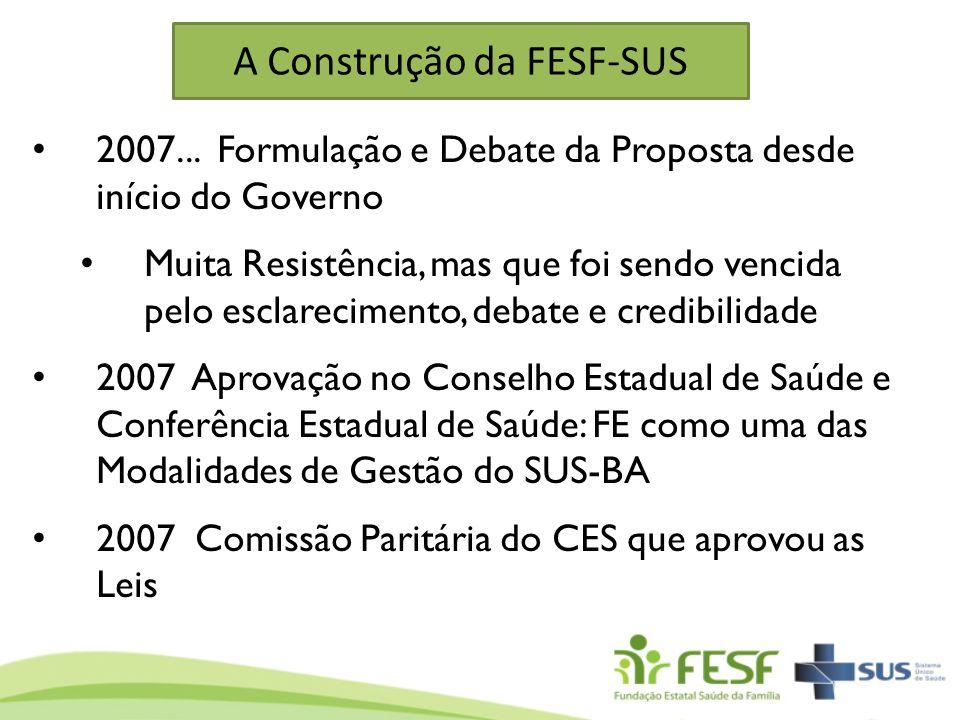 A Construção da FESF-SUS