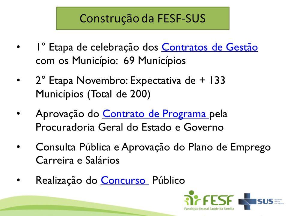 Construção da FESF-SUS