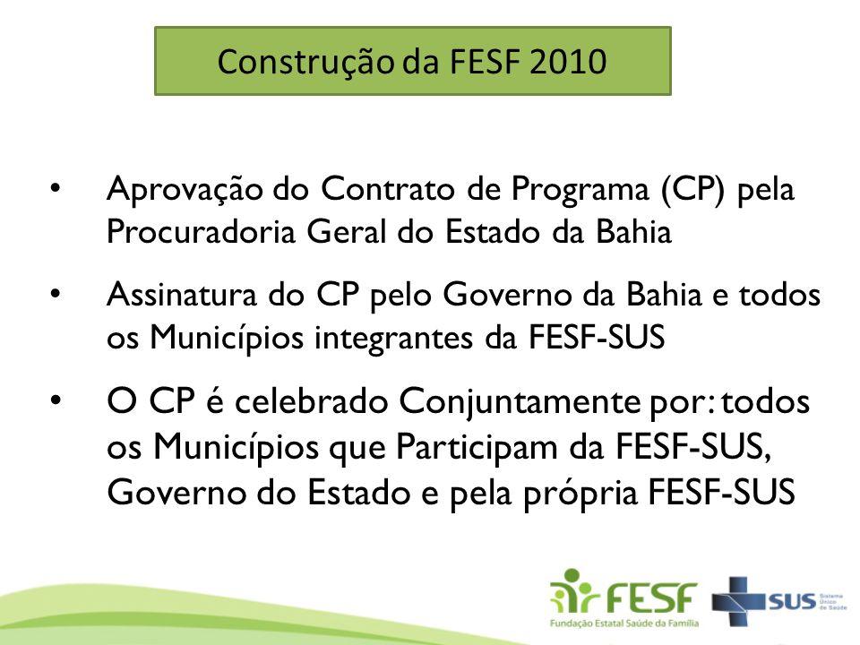 Construção da FESF 2010 Aprovação do Contrato de Programa (CP) pela Procuradoria Geral do Estado da Bahia.