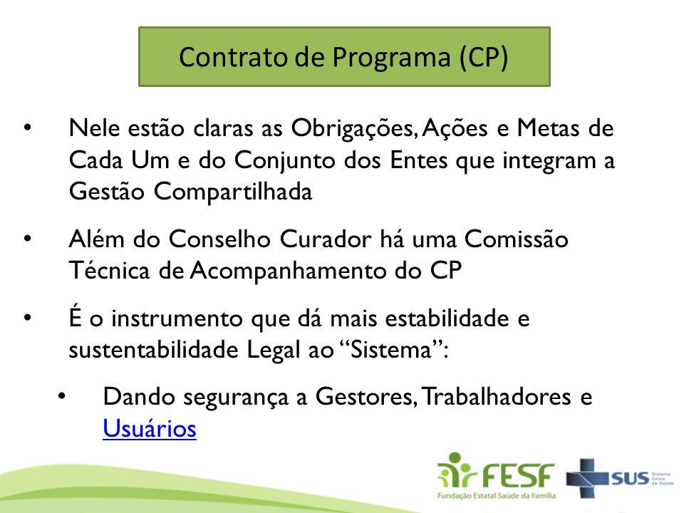 Contrato de Programa (CP)