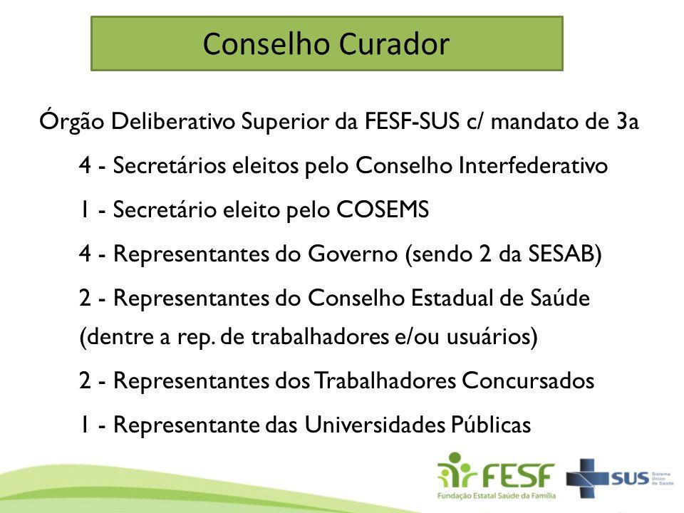 Conselho Curador Órgão Deliberativo Superior da FESF-SUS c/ mandato de 3a. 4 - Secretários eleitos pelo Conselho Interfederativo.