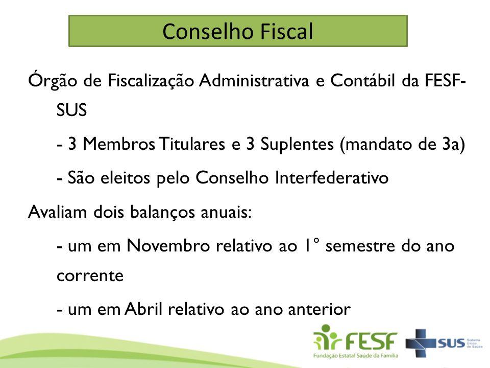 Conselho Fiscal Órgão de Fiscalização Administrativa e Contábil da FESF- SUS. - 3 Membros Titulares e 3 Suplentes (mandato de 3a)