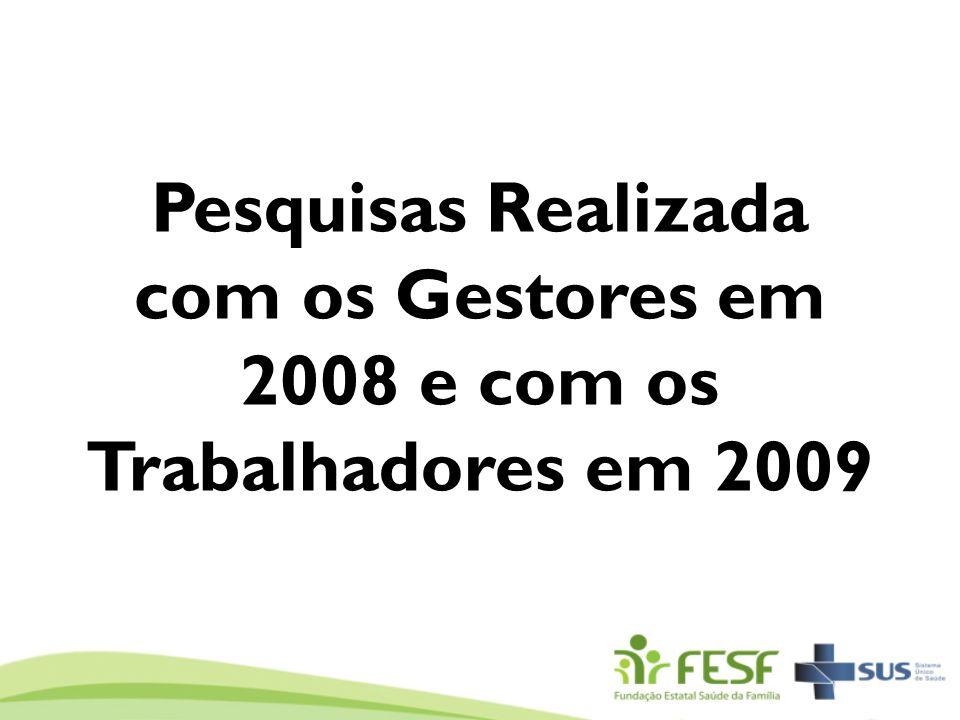 Pesquisas Realizada com os Gestores em 2008 e com os Trabalhadores em 2009