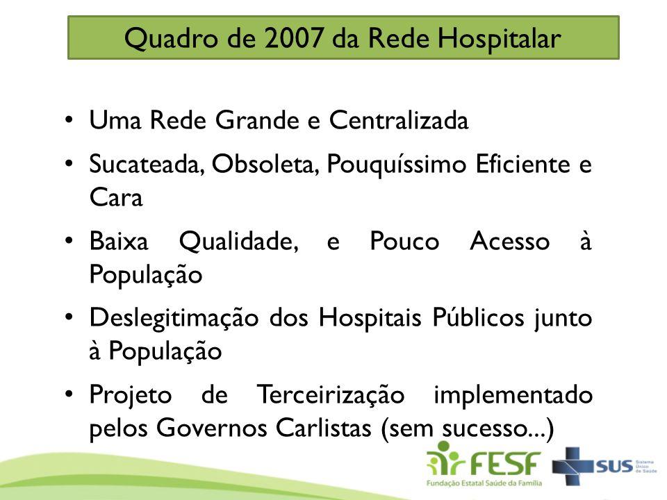 Quadro de 2007 da Rede Hospitalar