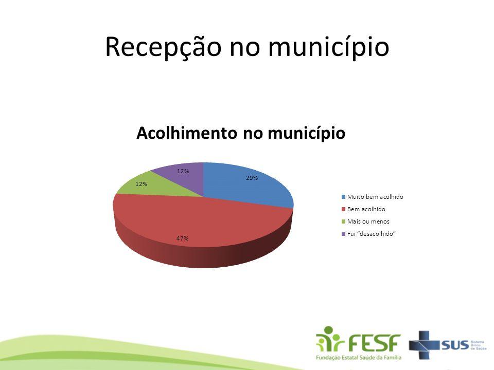 Recepção no município