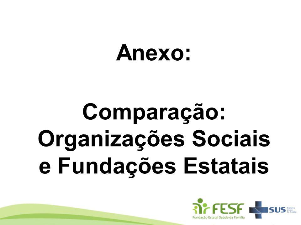 Comparação: Organizações Sociais e Fundações Estatais