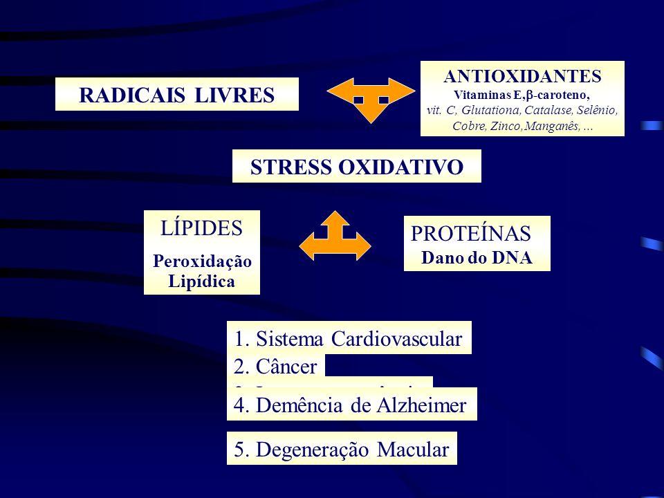 Vitaminas E,-caroteno,