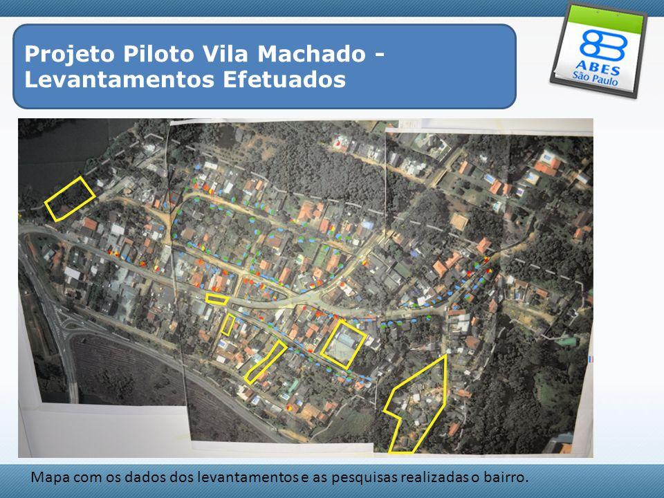 Projeto Piloto Vila Machado - Levantamentos Efetuados