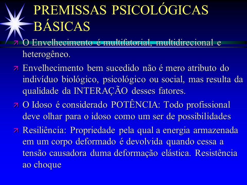 PREMISSAS PSICOLÓGICAS BÁSICAS