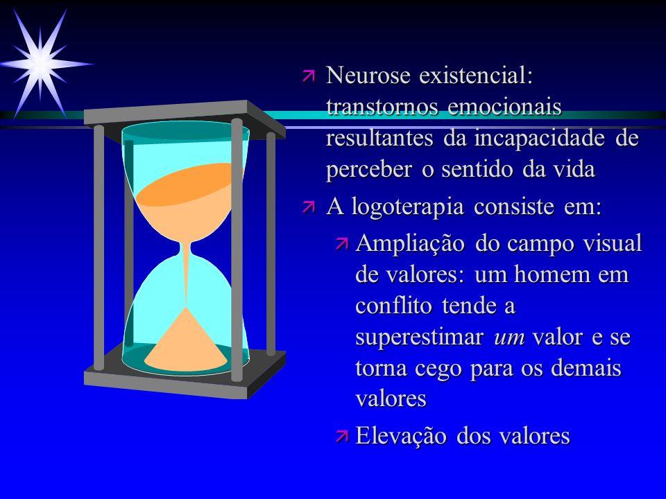 Neurose existencial: transtornos emocionais resultantes da incapacidade de perceber o sentido da vida