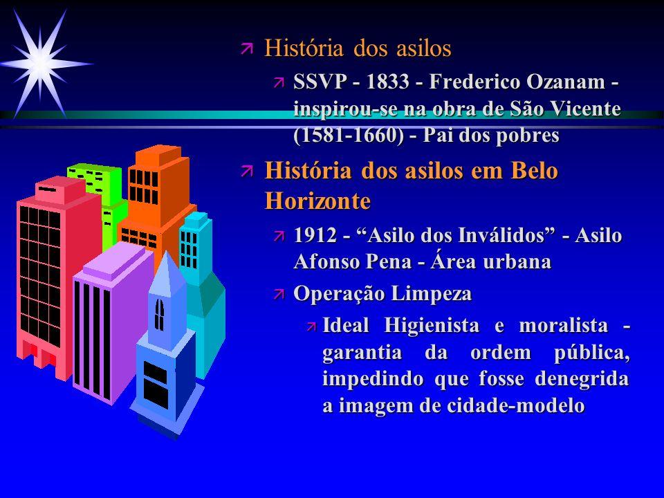 História dos asilos em Belo Horizonte