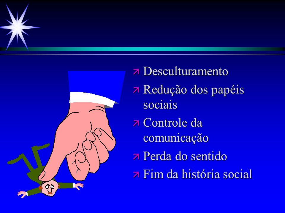 Desculturamento Redução dos papéis sociais. Controle da comunicação.
