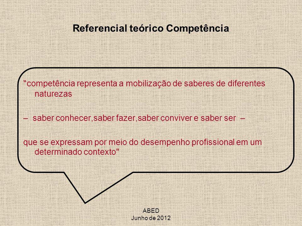 Referencial teórico Competência