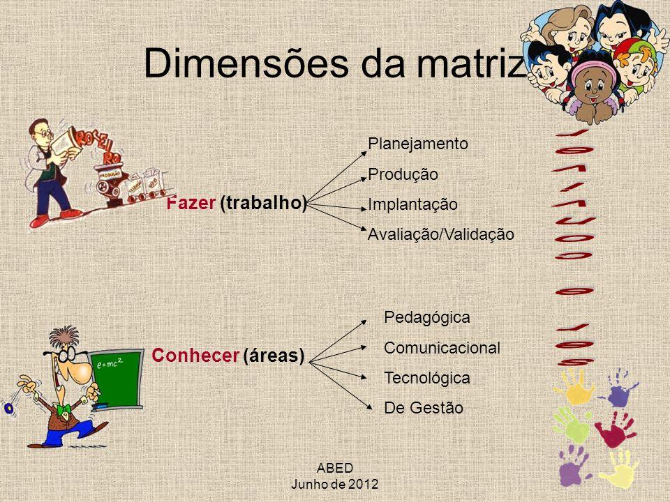 Dimensões da matriz ser e conviver Fazer (trabalho) Conhecer (áreas)