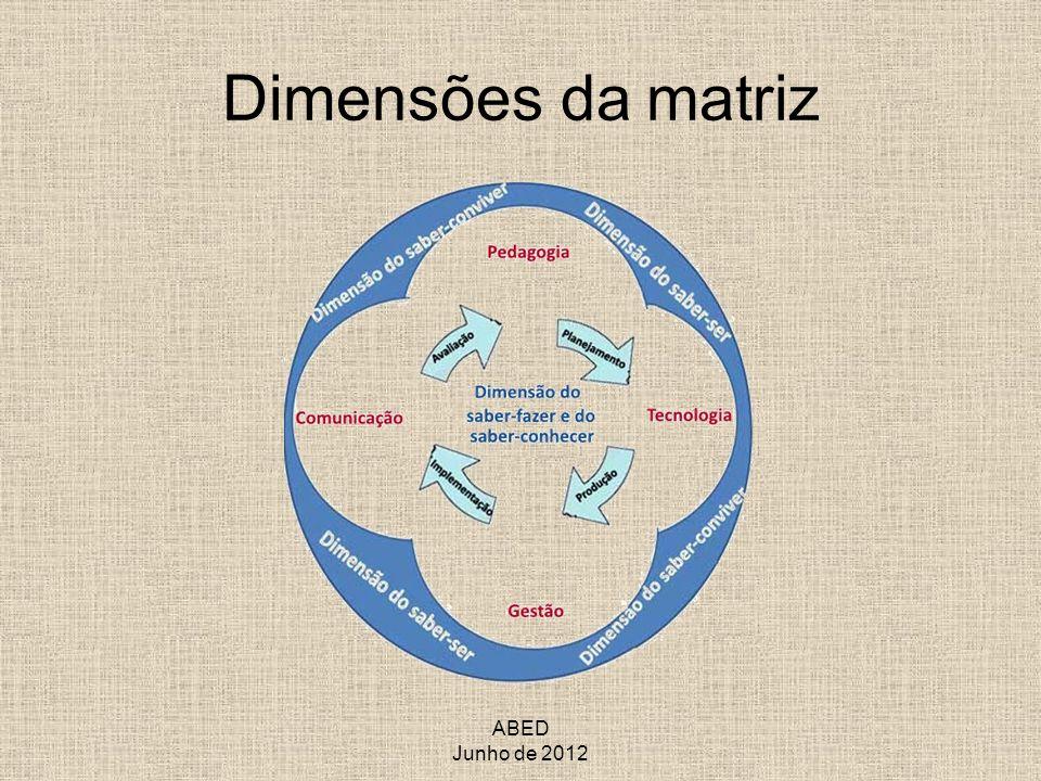 Dimensões da matriz ABED Junho de 2012