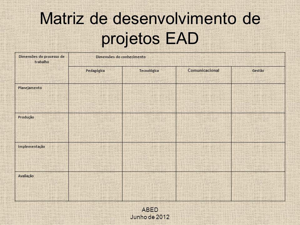 Matriz de desenvolvimento de projetos EAD