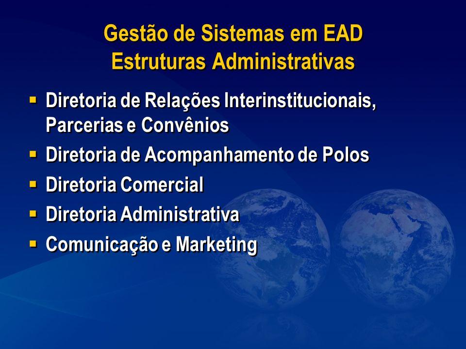 Gestão de Sistemas em EAD Estruturas Administrativas