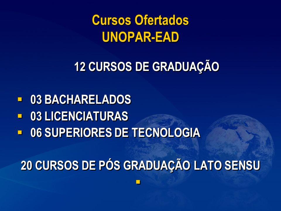 Cursos Ofertados UNOPAR-EAD
