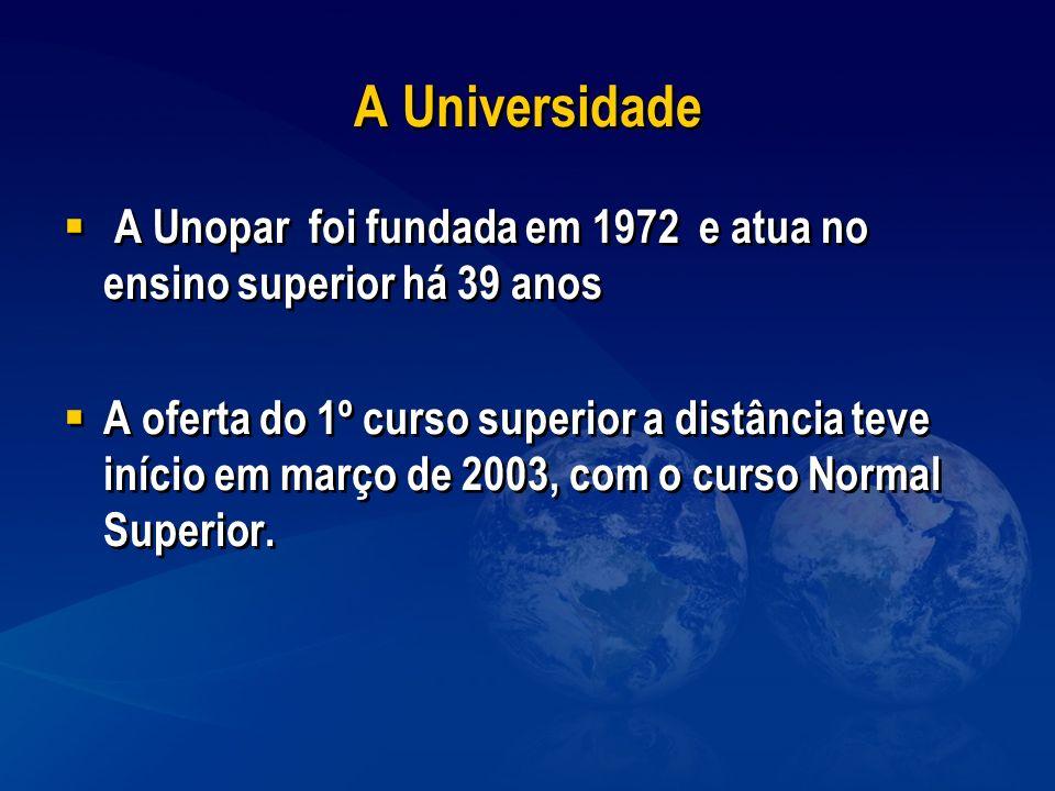 A Universidade A Unopar foi fundada em 1972 e atua no ensino superior há 39 anos.