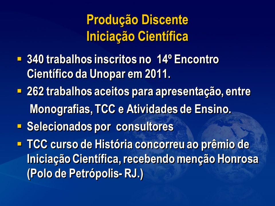 Produção Discente Iniciação Científica