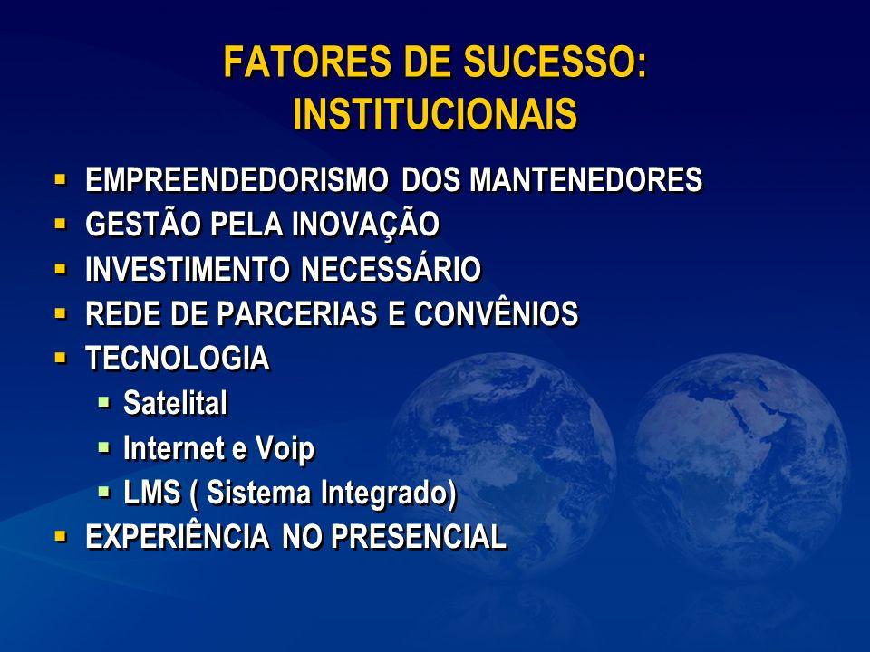 FATORES DE SUCESSO: INSTITUCIONAIS