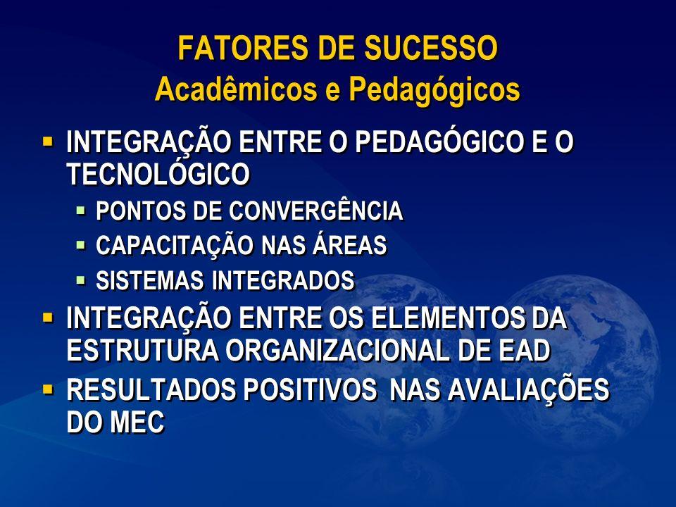 FATORES DE SUCESSO Acadêmicos e Pedagógicos